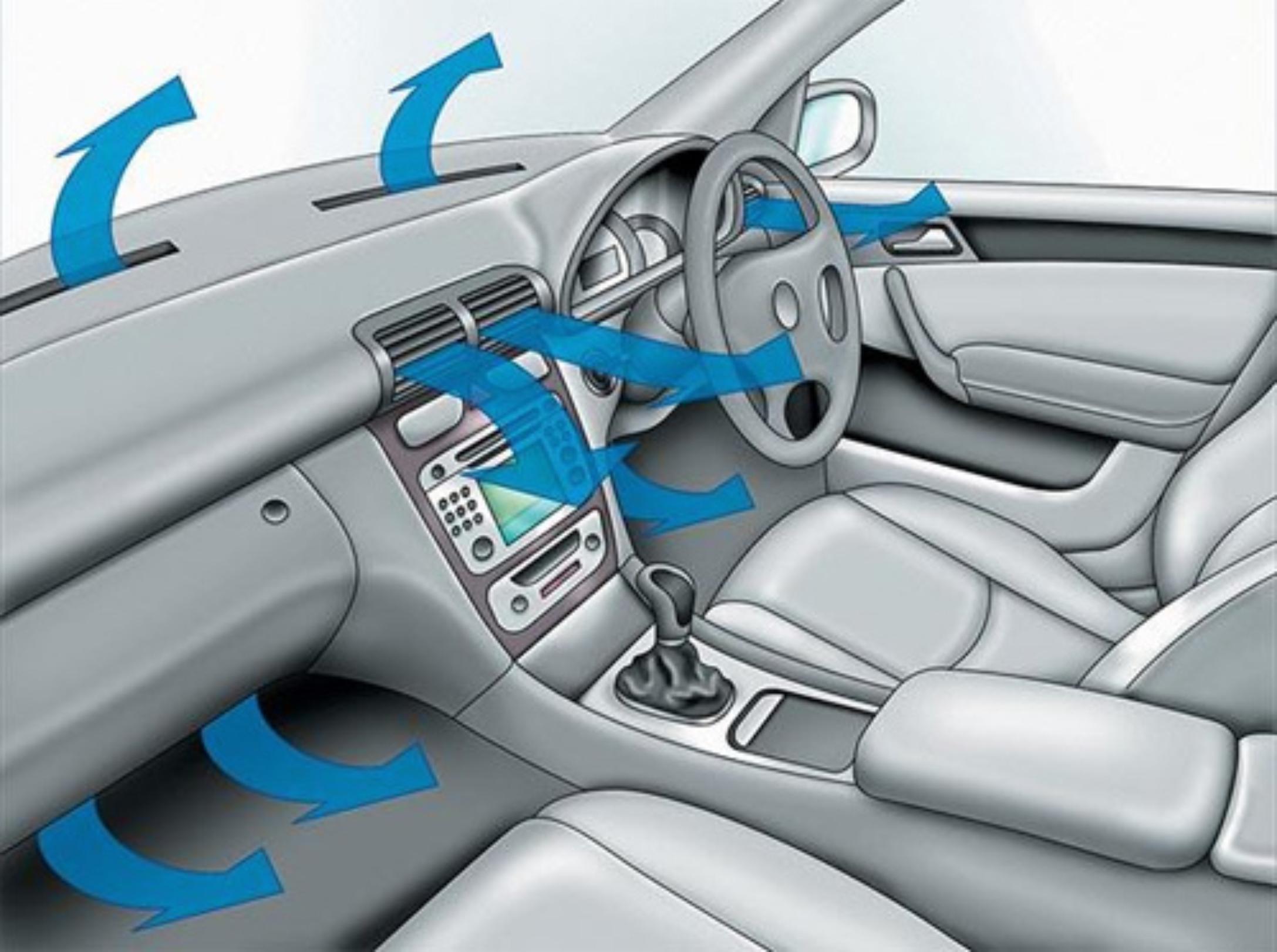Циркуляция воздуха в автомобиле
