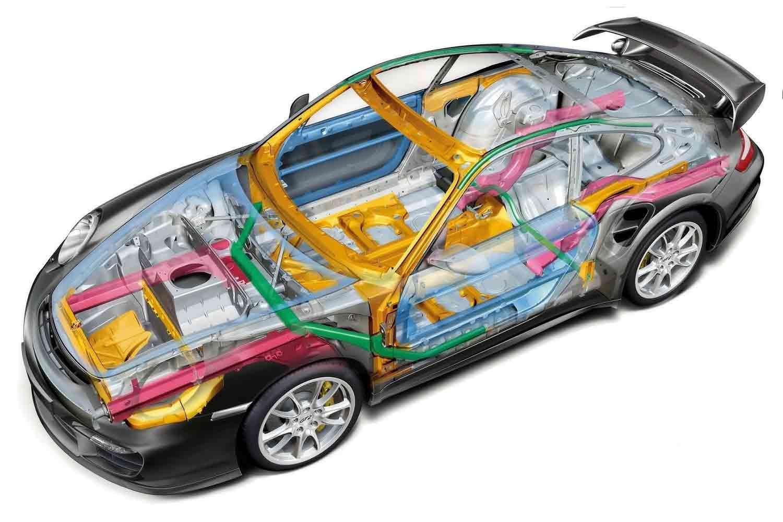 конструкция автомобиля где цветом выделены алюминиевые детали
