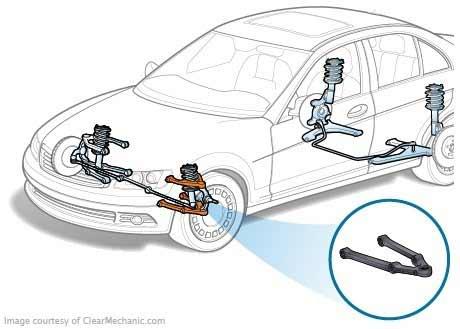 расположение поперечного рычага в машине