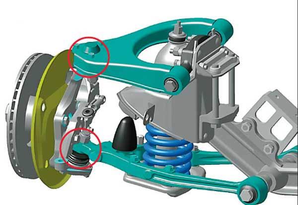структура колеса и расположение шаровой опоры