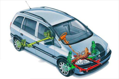 План расположения деталей рулевого управления